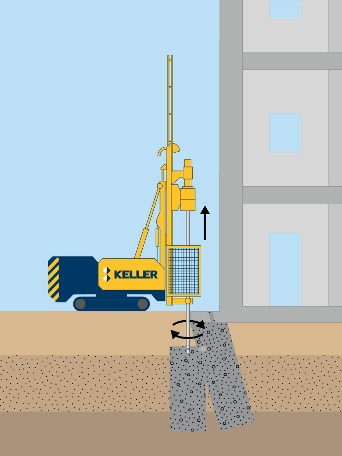 Jet grouting illustration