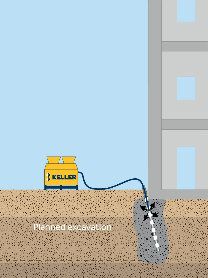 Permeation grouting illustration